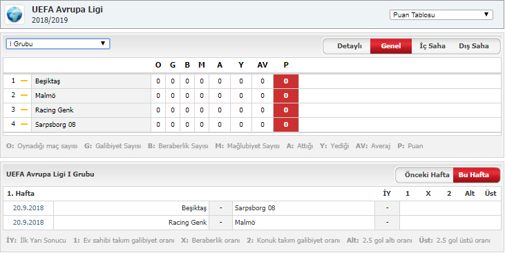 20.09.2018-Beşiktaş-sarpsborg