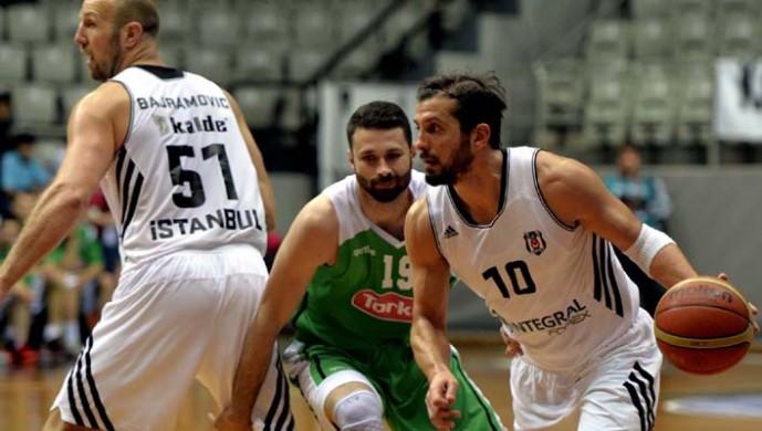 Beşiktaş İntegral Forex