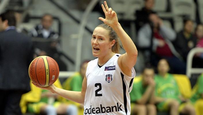 Beşiktaş basket