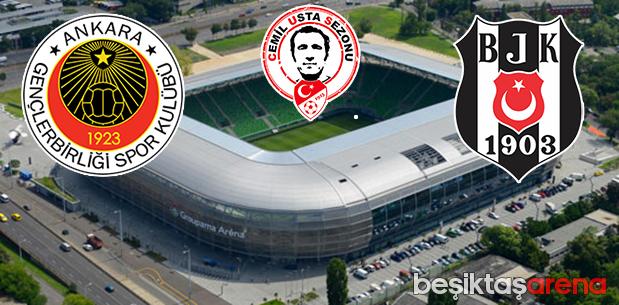 Gençlerbirliği-Beşiktaş-2019-20