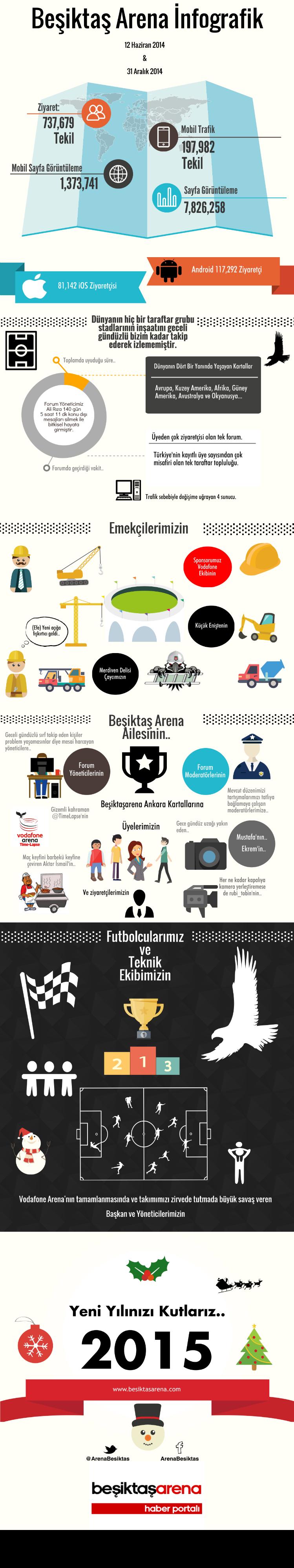 besiktasarena-infografik
