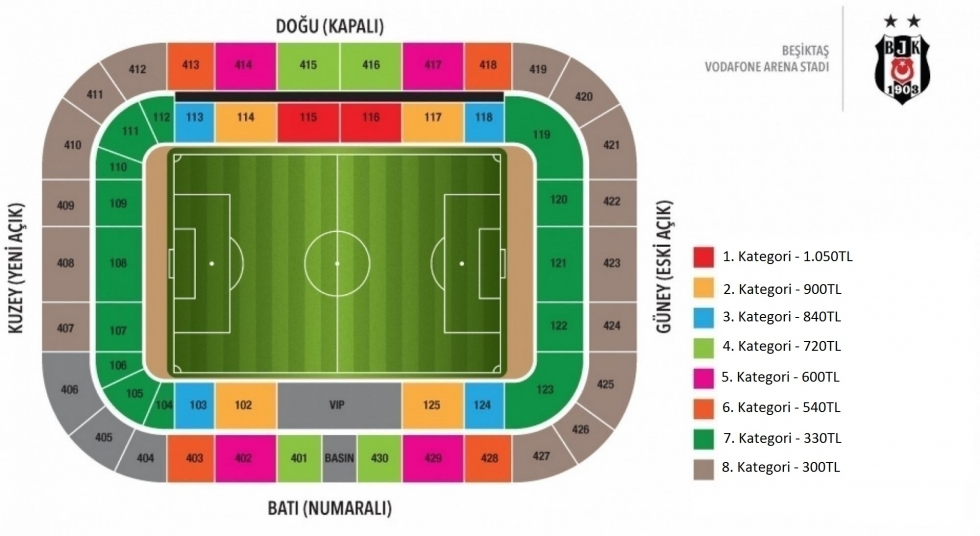 uclu-bilet-vodafone-arena
