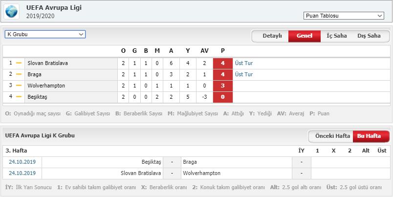 uefa-avrupa-ligi-2.hafta