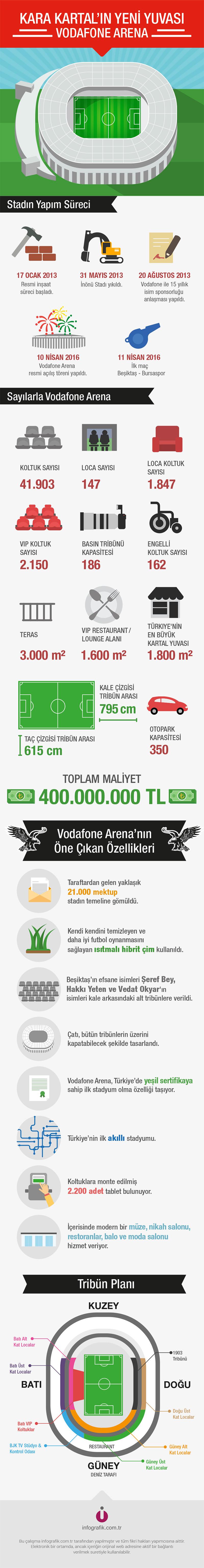 vodafone_arena_infografik