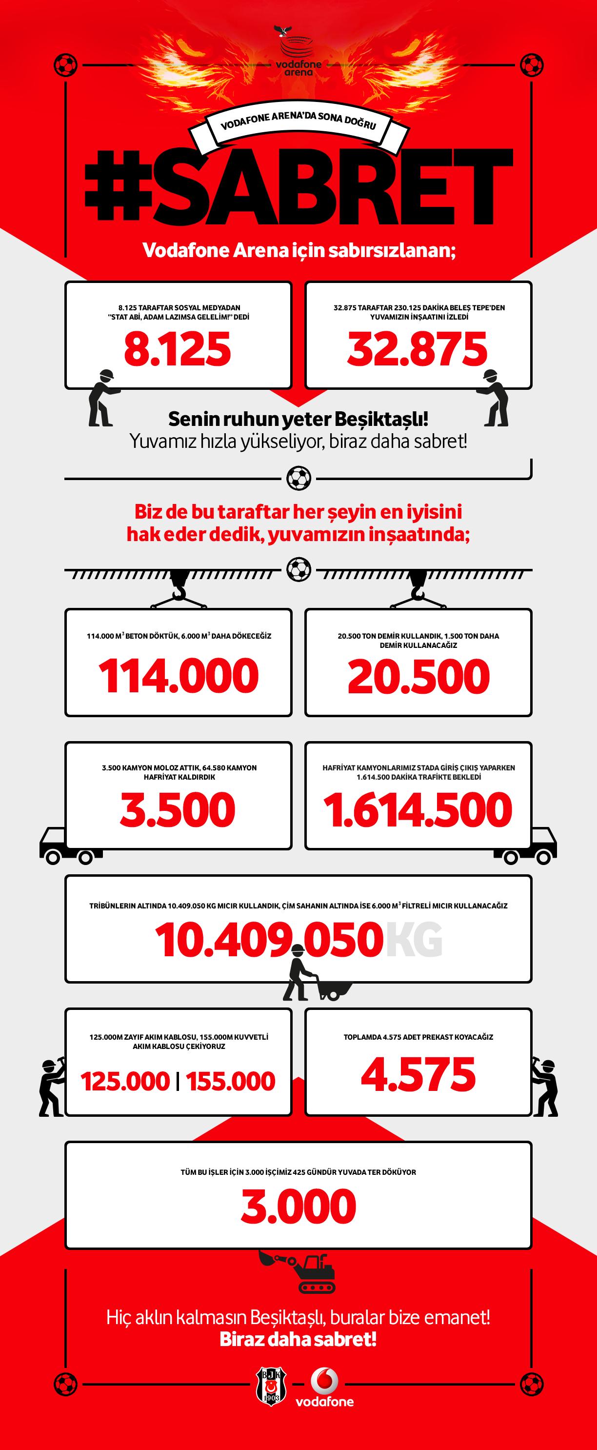 vodafonearena-infografik