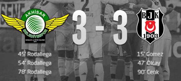 Akhisar Belediyespor:3 – Beşiktaş:3 (Maç Sonucu)