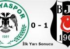 İlk Yarı Sonucu Torku Konyaspor: 0 – Beşiktaş: 1